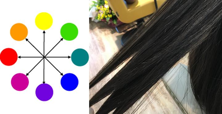 ヘアカラーは補色を使って自在に。補色(反対色)で赤味のある髪も黄色みのある髪も綺麗に染められる。